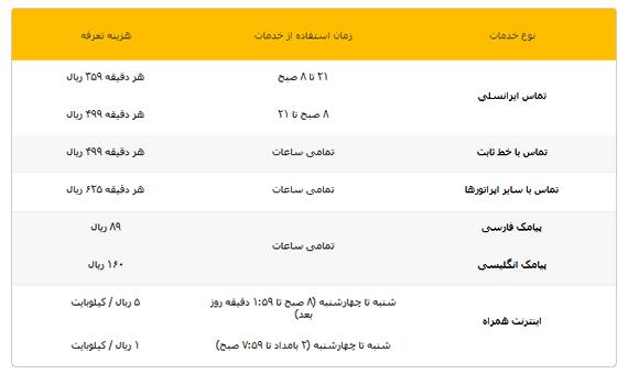 Irancell iSIM - آی سیم ایرانسل