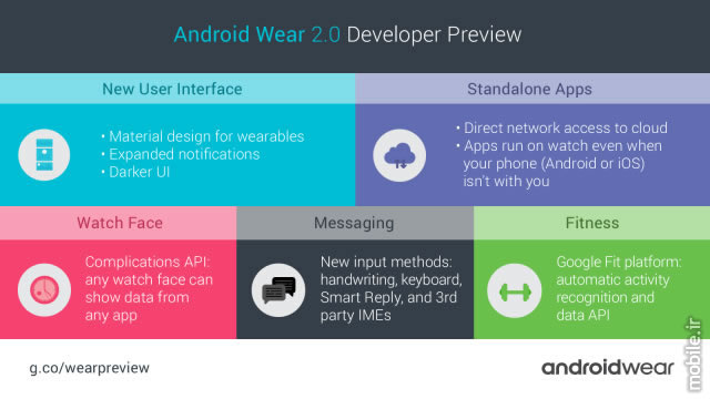 Android Wear 2 developer preview