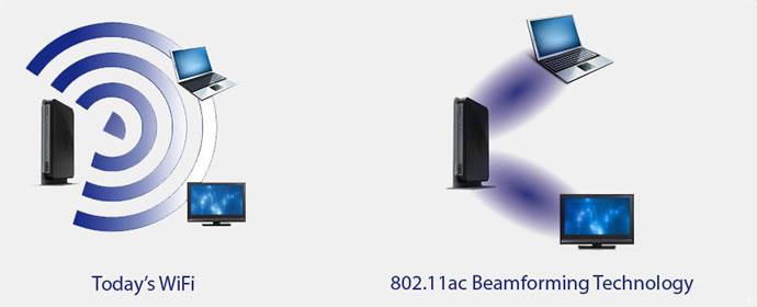 wi fi beamforming