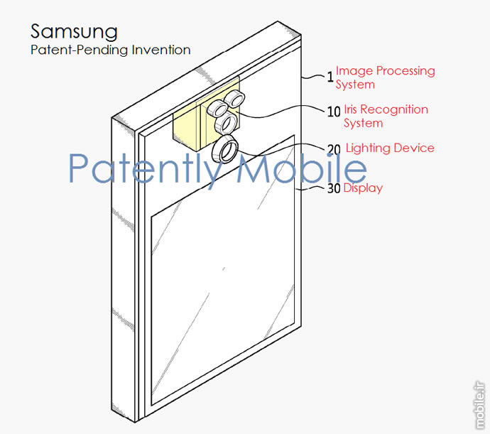 samsung multi camera iris recognition system patent application
