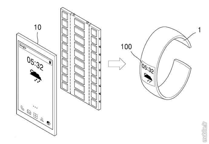 samsung stretchable phone tablet watch patent application