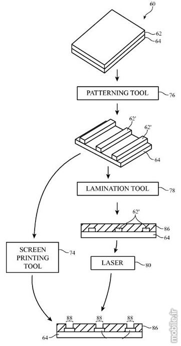 apple foldable iphone using carbon nanotube printed circuits patent
