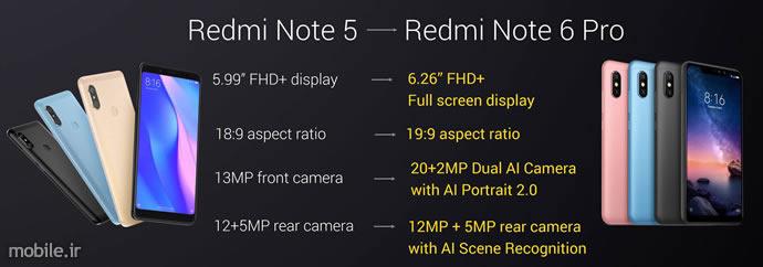 Introducing Xiaomi Redmi Note 6 Pro