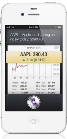 Apple Siri Stock