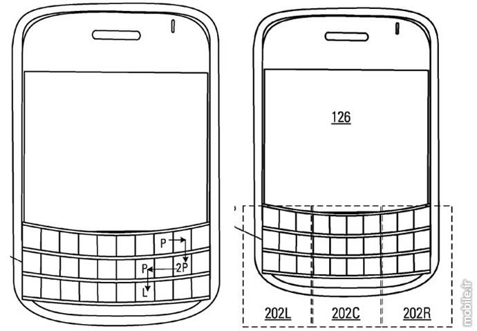 blackberry authentication via touch keyboard patent application