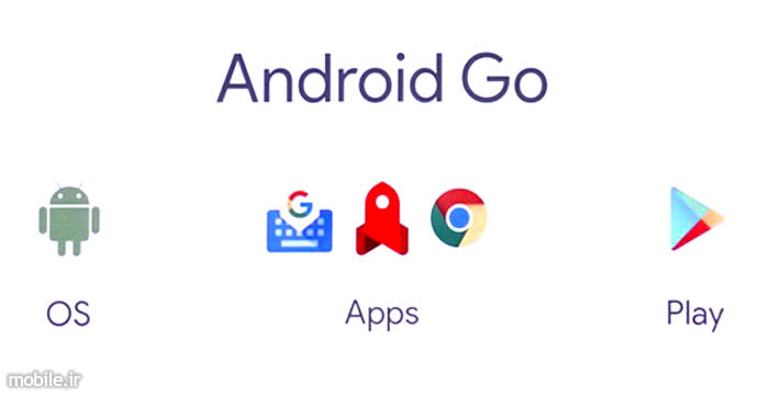 Introducing Android Go Budget Friendly OS from Google