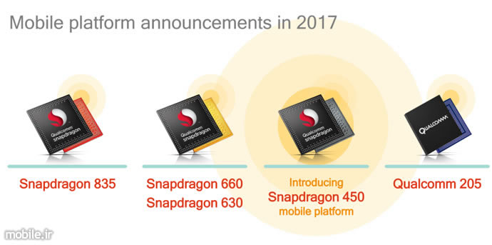 Introducing Qualcomm Snapdragon 450 Processor