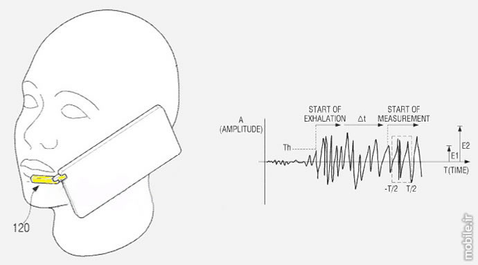 Samsung Smartphone Stylus Doubles as Breathalyzer Patent