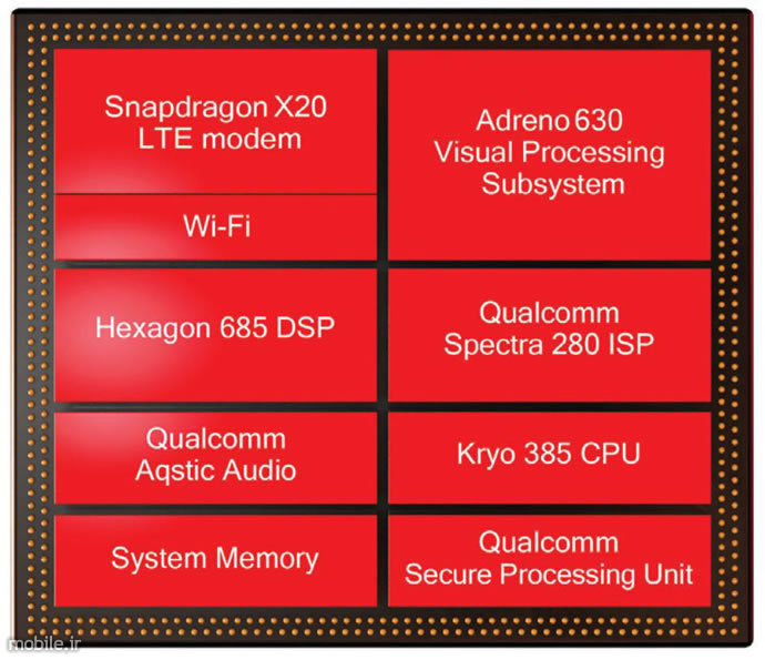 Introducing Qualcomm Snapdragon 845 Mobile Platform
