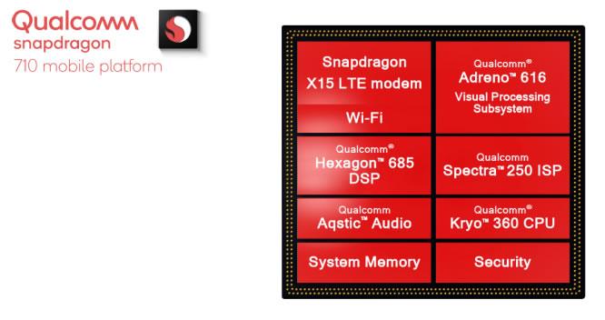 Introducing Qualcomm Snapdragon 710 Mobile Platform