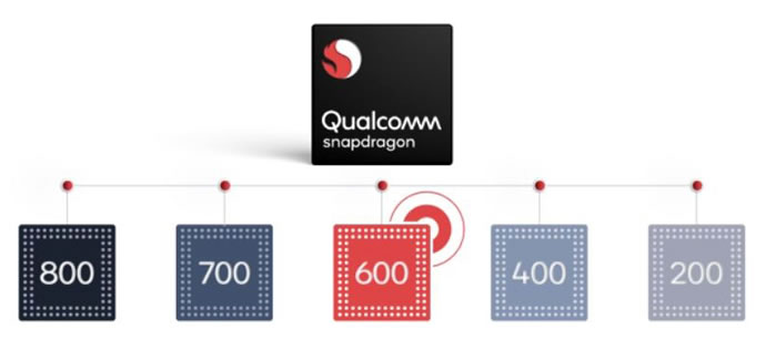 Introducing Qualcomm Snapdragon 670 Mobile Platform