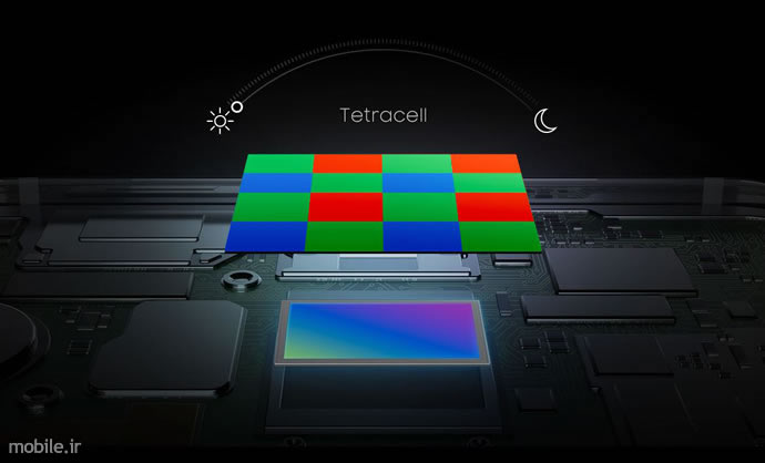 introducing samsung ISOCELL Bright GW1 and ISOCELL Bright GM2 Image Sensors