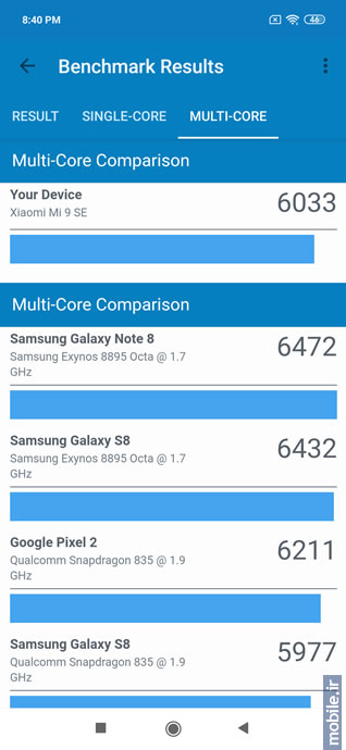 Xiaomi mi 9 SE - شیائومی می 9 اس ای