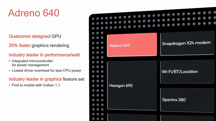 Introducing Qualcomm Snapdragon 855 Plus Mobile Platform