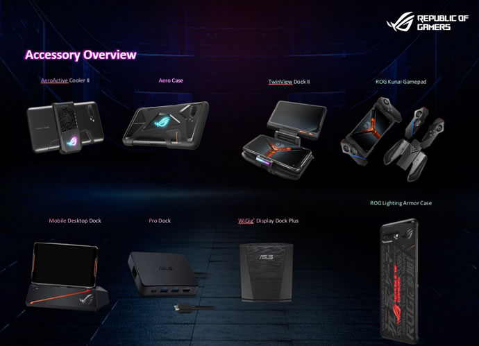 Introducing Asus ROG Phone II