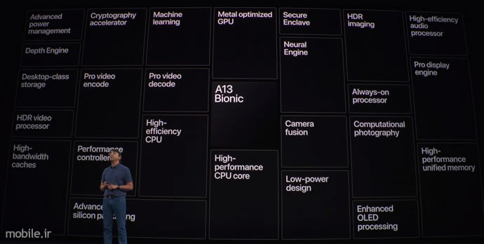Introducing Apple A13 SoC